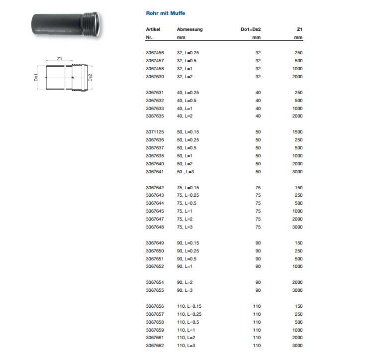 Maße DN 32 - DN 110