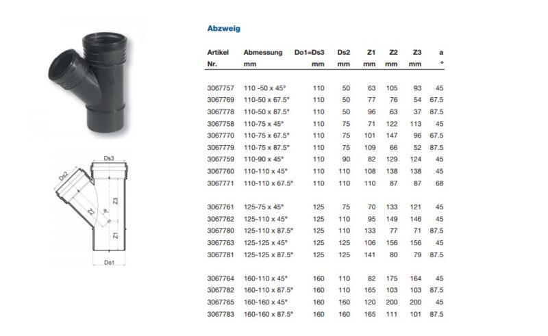 Maße Abzweig ohne Innenradius DN 110 - DN 160