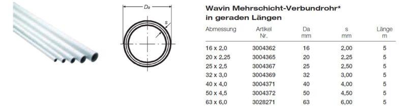 Wavin Logafix Mehrschichtverbundrohr 16-63mm Stangenware für SmartFix,K1,M1-2549