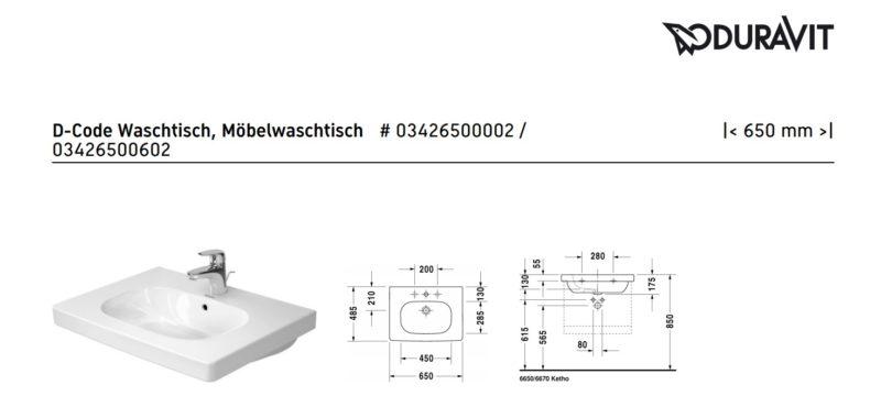 DURAVIT KETHO Bad-Möbelset KT0062 -2982